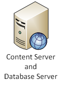 Content and Database Server