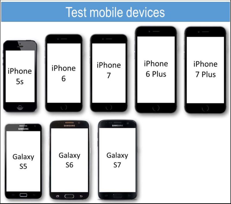 Mobile devices to test