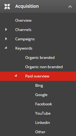 Paid overview menu link